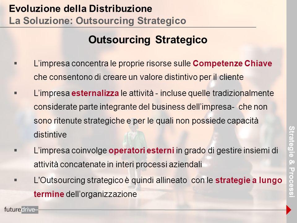 7 Evoluzione della Distribuzione La Soluzione: Outsourcing Strategico Outsourcing Strategico Limpresa concentra le proprie risorse sulle Competenze Ch