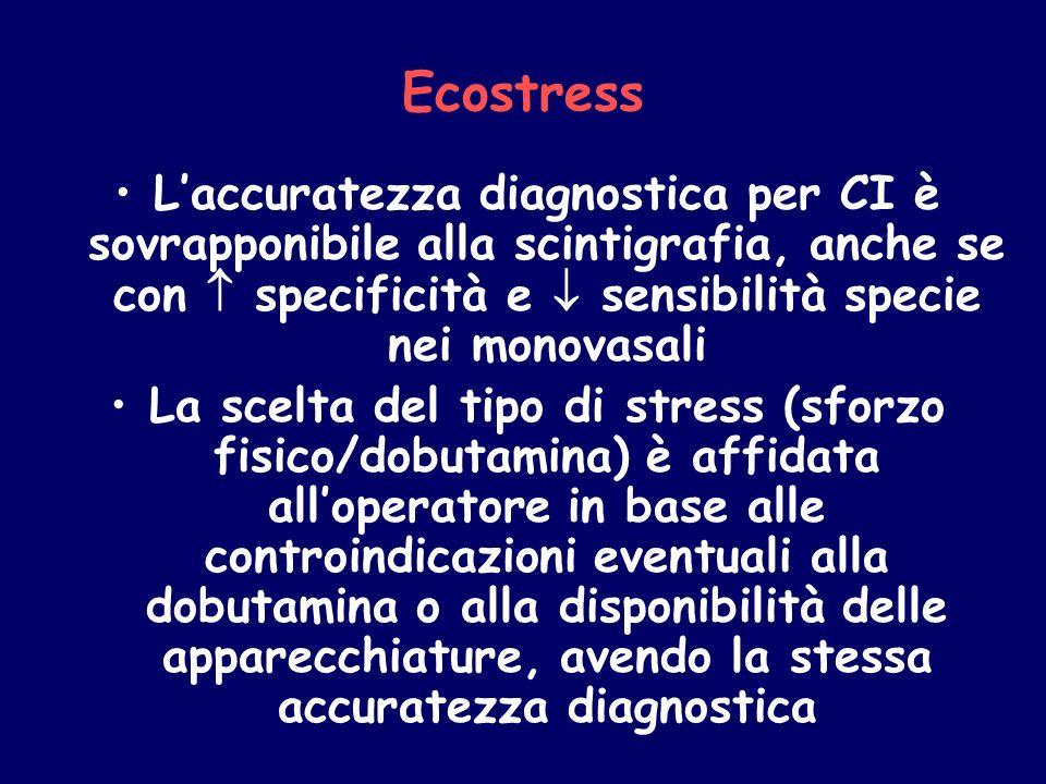 Ecostress Laccuratezza diagnostica per CI è sovrapponibile alla scintigrafia, anche se con specificità e sensibilità specie nei monovasali La scelta d