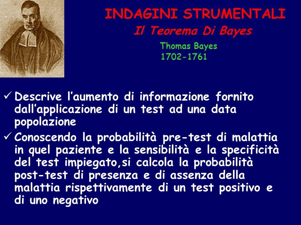 INDAGINI STRUMENTALI Il Teorema Di Bayes Thomas Bayes 1702-1761 Descrive laumento di informazione fornito dallapplicazione di un test ad una data popo