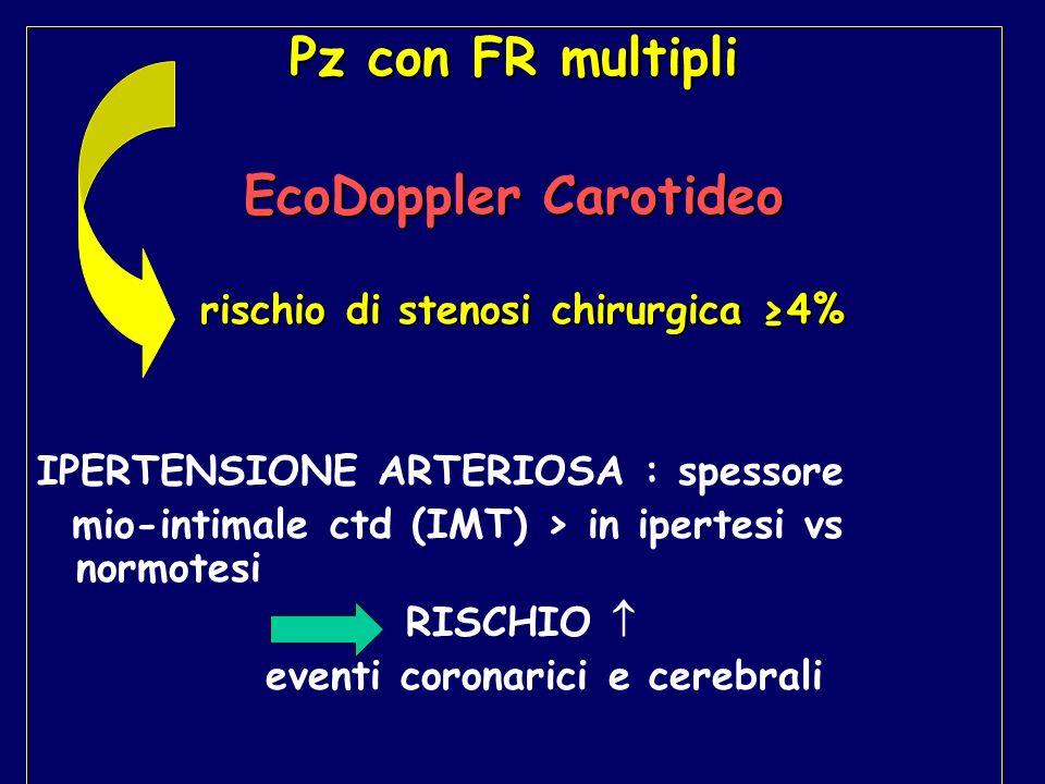 Pz con FR multipli EcoDoppler Carotideo rischio di stenosi chirurgica 4% rischio di stenosi chirurgica 4% IPERTENSIONE ARTERIOSA : spessore mio-intima