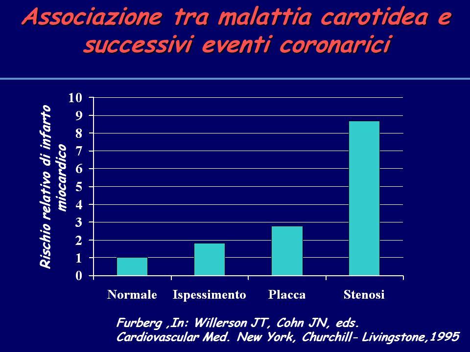 Associazione tra malattia carotidea e successivi eventi coronarici Furberg,In: Willerson JT, Cohn JN, eds. Cardiovascular Med. New York, Churchill- Li