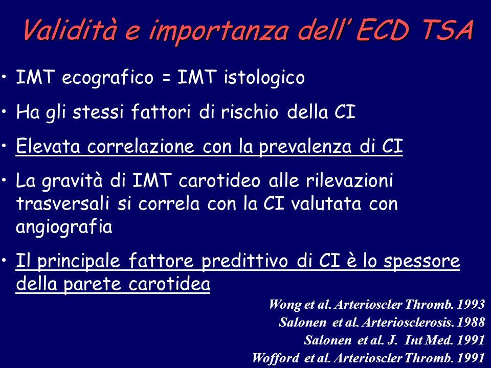 Validità e importanza dell ECD TSA IMT ecografico = IMT istologico Ha gli stessi fattori di rischio della CI Elevata correlazione con la prevalenza di