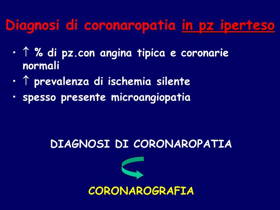 in pz iperteso Diagnosi di coronaropatia in pz iperteso % di pz.con angina tipica e coronarie normali prevalenza di ischemia silente spesso presente m