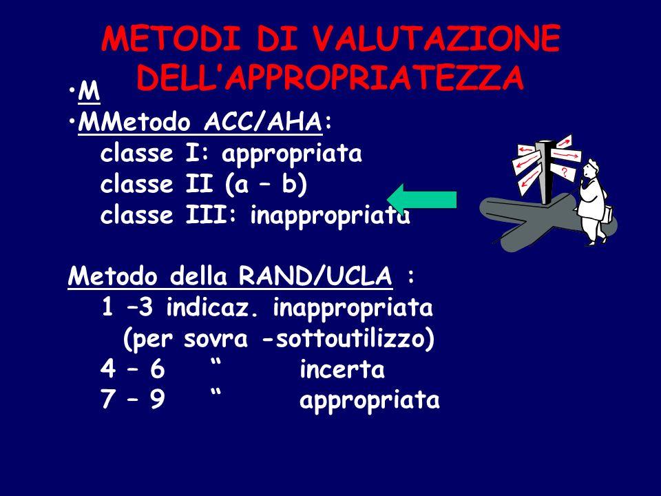 METODI DI VALUTAZIONE DELLAPPROPRIATEZZA M MMetodo ACC/AHA: classe I: appropriata classe II (a – b) classe III: inappropriata Metodo della RAND/UCLA :