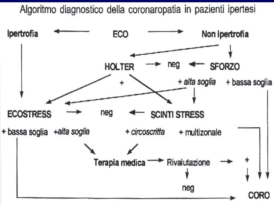 La salute è una condizione provvisoria che non lascia presagire nulla di buono Roberto Gervaso, 1999
