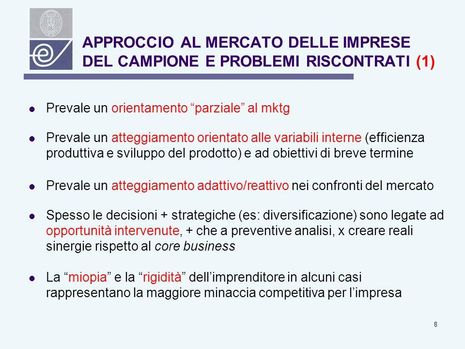 8 APPROCCIO AL MERCATO DELLE IMPRESE DEL CAMPIONE E PROBLEMI RISCONTRATI (1) Prevale un orientamento parziale al mktg Prevale un atteggiamento orientato alle variabili interne (efficienza produttiva e sviluppo del prodotto) e ad obiettivi di breve termine Prevale un atteggiamento adattivo/reattivo nei confronti del mercato Spesso le decisioni + strategiche (es: diversificazione) sono legate ad opportunità intervenute, + che a preventive analisi, x creare reali sinergie rispetto al core business La miopia e la rigidità dellimprenditore in alcuni casi rappresentano la maggiore minaccia competitiva per limpresa