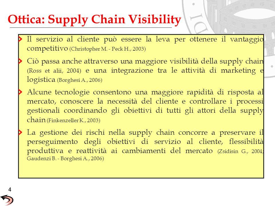 4 Unisys Confidential Ottica: Supply Chain Visibility Il servizio al cliente può essere la leva per ottenere il vantaggio competitivo (Christopher M.