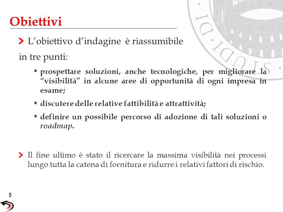 5 Unisys Confidential Obiettivi Lobiettivo dindagine è riassumibile in tre punti: prospettare soluzioni, anche tecnologiche, per migliorare la visibil