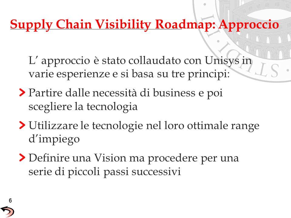 6 Unisys Confidential Supply Chain Visibility Roadmap: Approccio L approccio è stato collaudato con Unisys in varie esperienze e si basa su tre princi