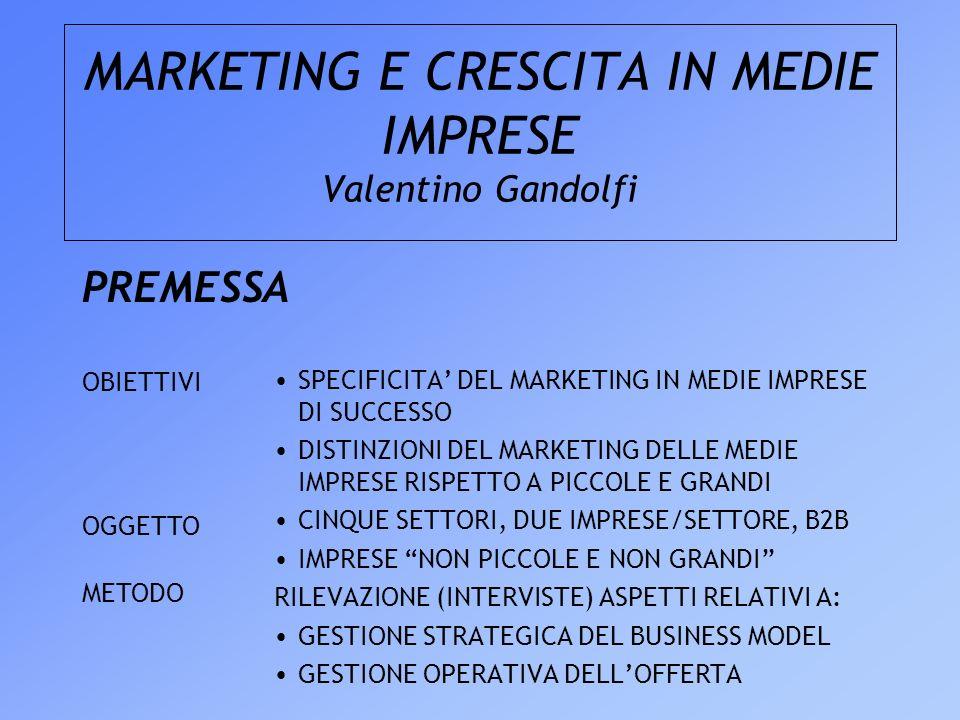 MARKETING E CRESCITA IN MEDIE IMPRESE Valentino Gandolfi PREMESSA SPECIFICITA DEL MARKETING IN MEDIE IMPRESE DI SUCCESSO DISTINZIONI DEL MARKETING DEL