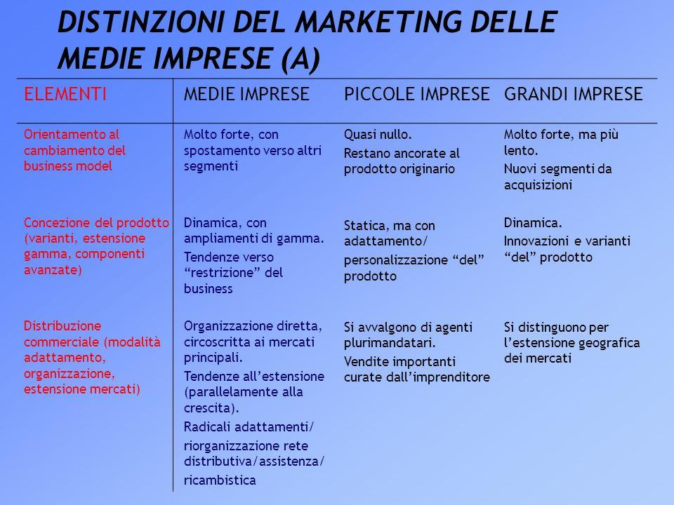 DISTINZIONI DEL MARKETING DELLE MEDIE IMPRESE (A) ELEMENTIMEDIE IMPRESEPICCOLE IMPRESEGRANDI IMPRESE Orientamento al cambiamento del business model Co