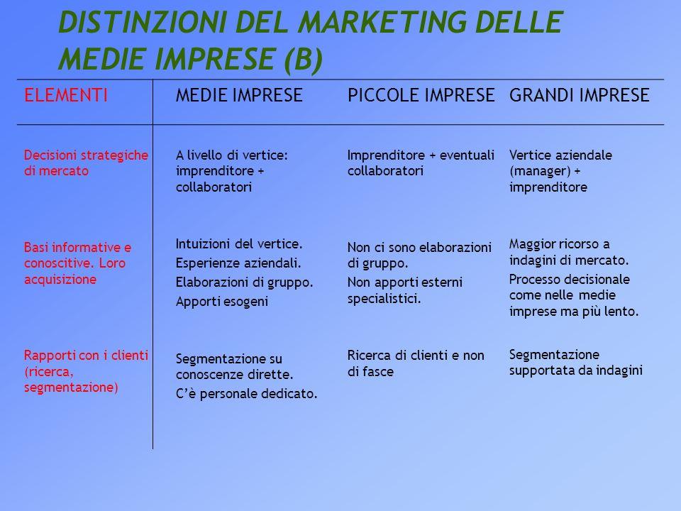 DISTINZIONI DEL MARKETING DELLE MEDIE IMPRESE (B) ELEMENTIMEDIE IMPRESEPICCOLE IMPRESEGRANDI IMPRESE Decisioni strategiche di mercato Basi informative