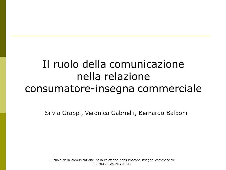Il ruolo della comunicazione nella relazione consumatore-insegna commerciale Parma 24-25 Novembre Il ruolo della comunicazione nella relazione consumatore-insegna commerciale Silvia Grappi, Veronica Gabrielli, Bernardo Balboni
