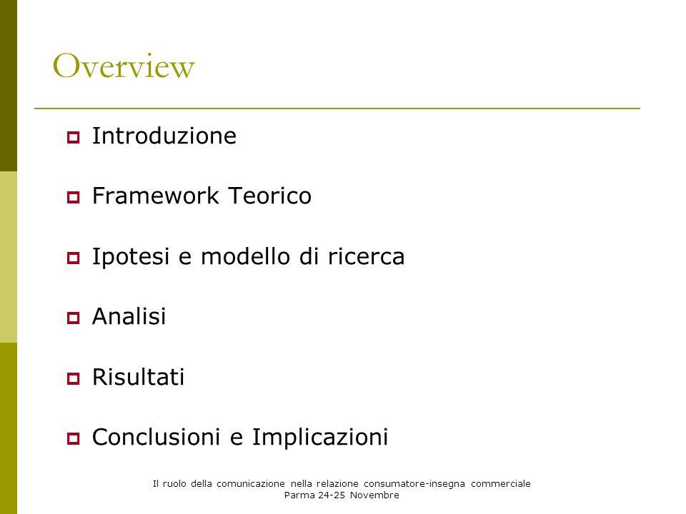 Il ruolo della comunicazione nella relazione consumatore-insegna commerciale Parma 24-25 Novembre Overview Introduzione Framework Teorico Ipotesi e modello di ricerca Analisi Risultati Conclusioni e Implicazioni