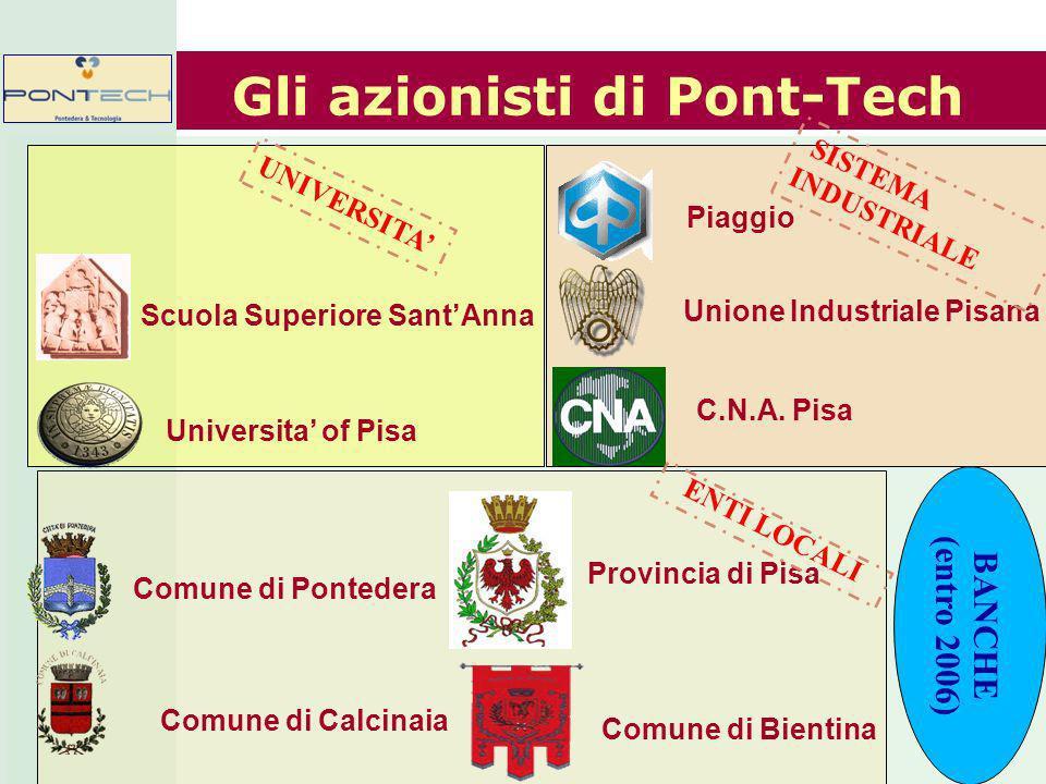 Piaggio Comune di Pontedera Provincia di Pisa Unione Industriale Pisana C.N.A.