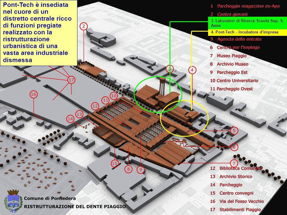 4. Pont-Tech - Incubatore dimpresa Pont-Tech è insediata nel cuore di un distretto centrale ricco di funzioni pregiate realizzato con la ristrutturazi