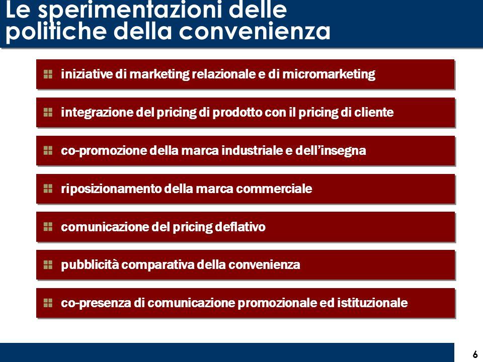 6 Le sperimentazioni delle politiche della convenienza iniziative di marketing relazionale e di micromarketing integrazione del pricing di prodotto co