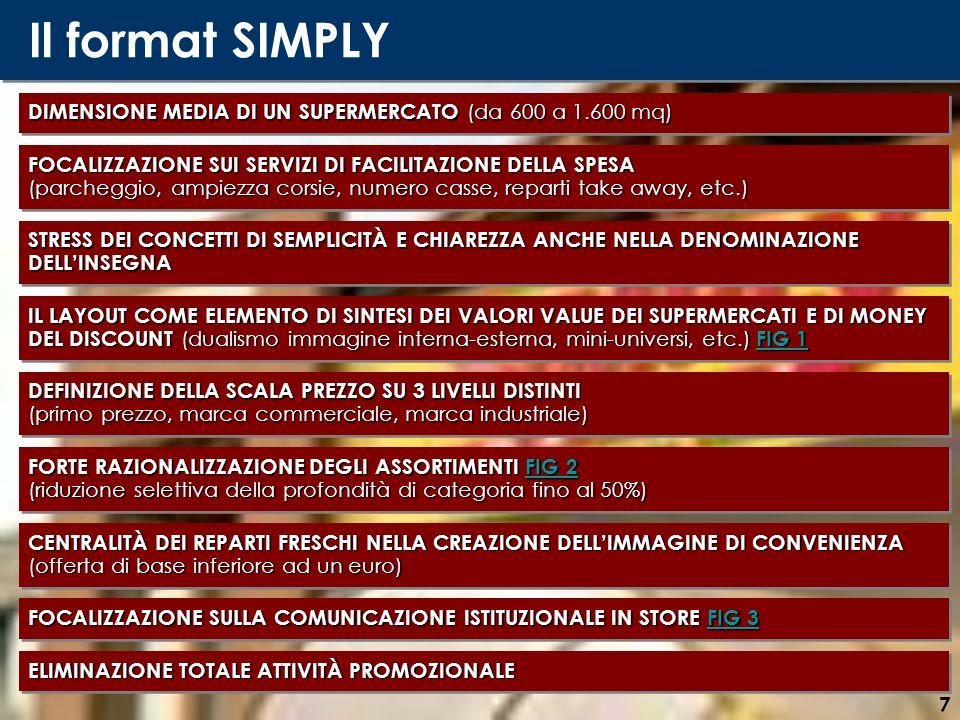 7 Il format SIMPLY DIMENSIONE MEDIA DI UN SUPERMERCATO (da 600 a 1.600 mq) DEFINIZIONE DELLA SCALA PREZZO SU 3 LIVELLI DISTINTI (primo prezzo, marca c