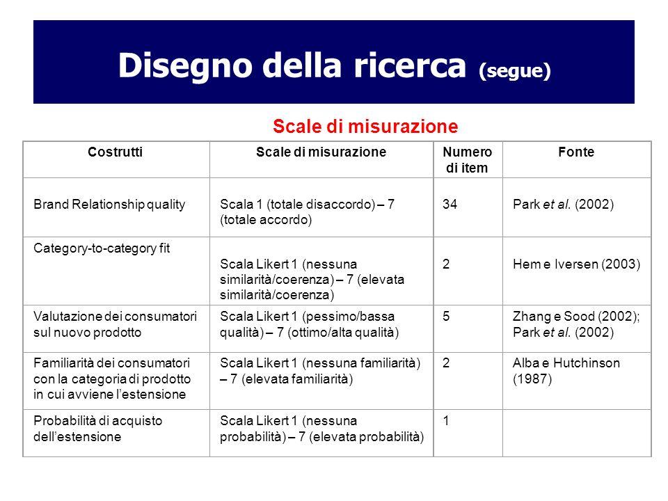 Disegno della ricerca (segue) Scale di misurazione Numero di item Fonte Brand Relationship quality Scala 1 (totale disaccordo) – 7 (totale accordo) 34