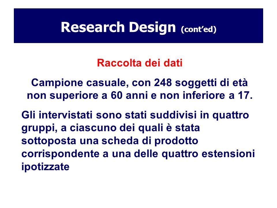 Research Design (conted) Raccolta dei dati Campione casuale, con 248 soggetti di età non superiore a 60 anni e non inferiore a 17. Gli intervistati so