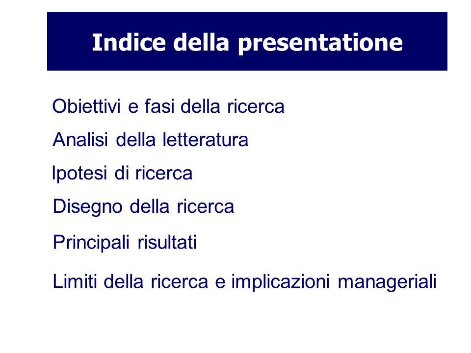 Indice della presentatione Obiettivi e fasi della ricerca Analisi della letteratura Disegno della ricerca Principali risultati Limiti della ricerca e
