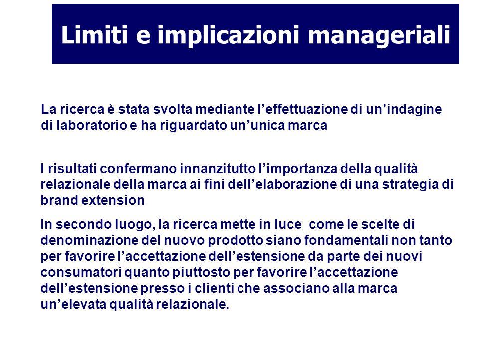 Limiti e implicazioni manageriali La ricerca è stata svolta mediante leffettuazione di unindagine di laboratorio e ha riguardato ununica marca I risul
