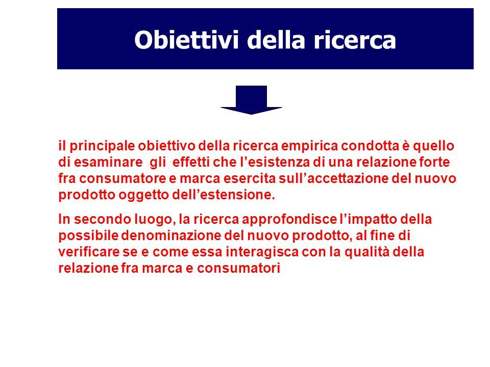 Obiettivi della ricerca il principale obiettivo della ricerca empirica condotta è quello di esaminare gli effetti che lesistenza di una relazione fort