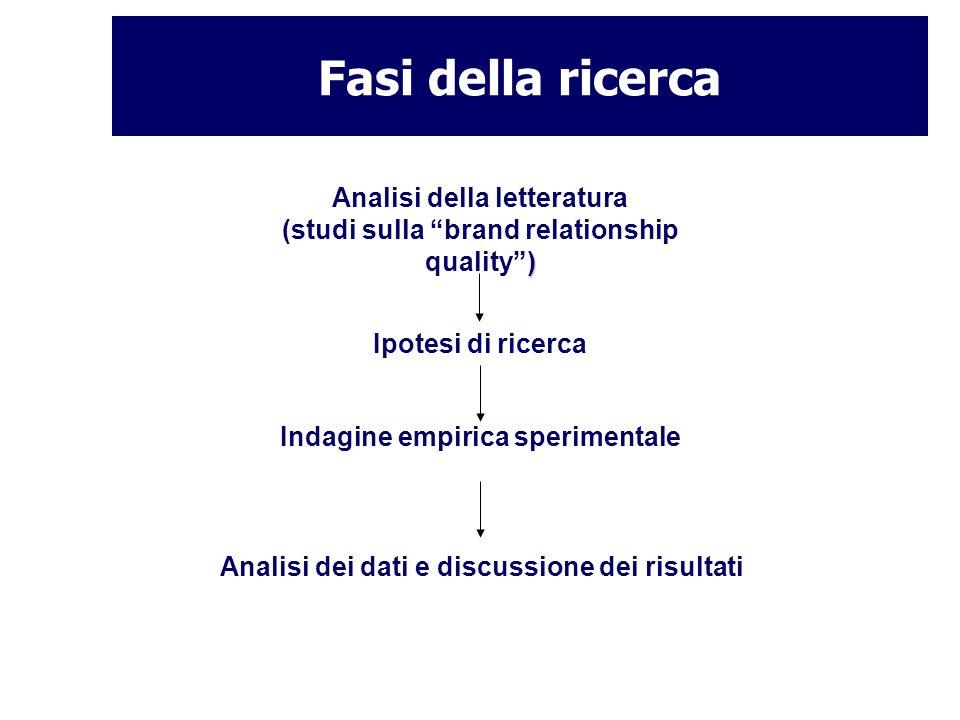 ) Analisi della letteratura (studi sulla brand relationship quality) Ipotesi di ricerca Indagine empirica sperimentale Analisi dei dati e discussione