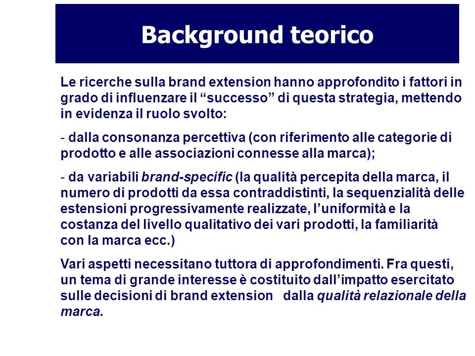 Background teorico Le ricerche sulla brand extension hanno approfondito i fattori in grado di influenzare il successo di questa strategia, mettendo in