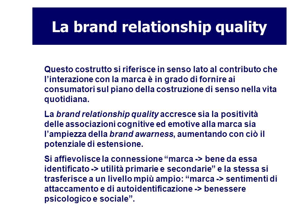 La brand relationship quality Questo costrutto si riferisce in senso lato al contributo che linterazione con la marca è in grado di fornire ai consuma