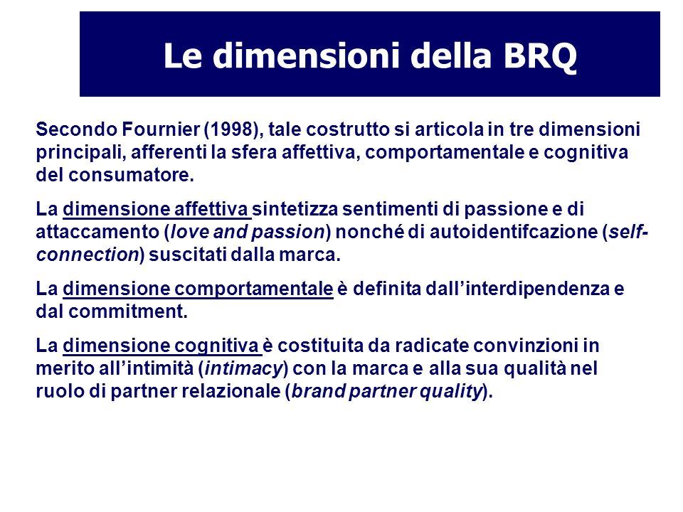 Secondo Fournier (1998), tale costrutto si articola in tre dimensioni principali, afferenti la sfera affettiva, comportamentale e cognitiva del consum