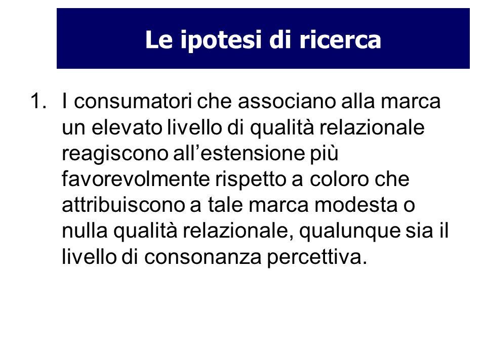 1.I consumatori che associano alla marca un elevato livello di qualità relazionale reagiscono allestensione più favorevolmente rispetto a coloro che a