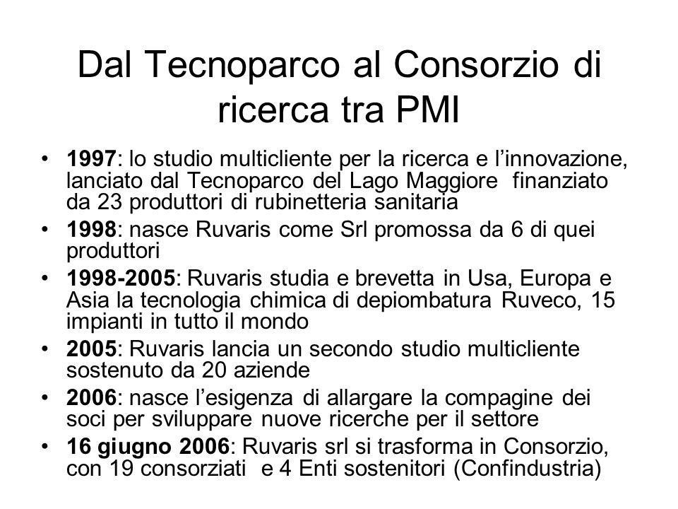 Dal Tecnoparco al Consorzio di ricerca tra PMI 1997: lo studio multicliente per la ricerca e linnovazione, lanciato dal Tecnoparco del Lago Maggiore f