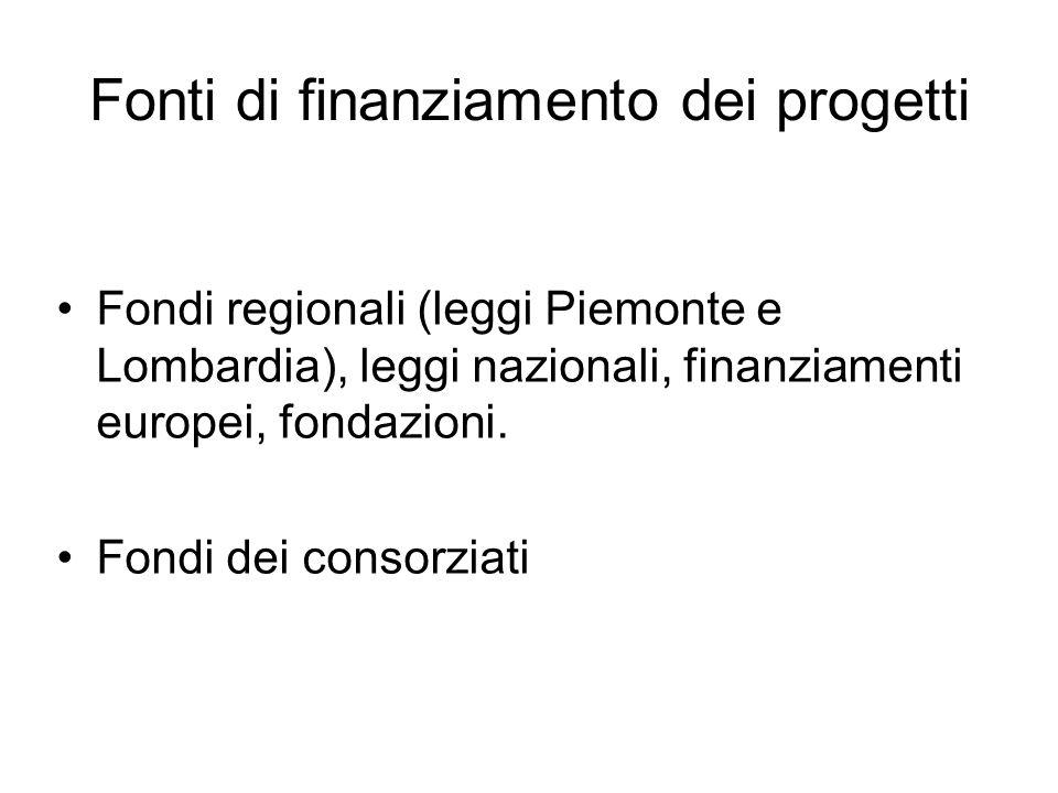 Fonti di finanziamento dei progetti Fondi regionali (leggi Piemonte e Lombardia), leggi nazionali, finanziamenti europei, fondazioni. Fondi dei consor