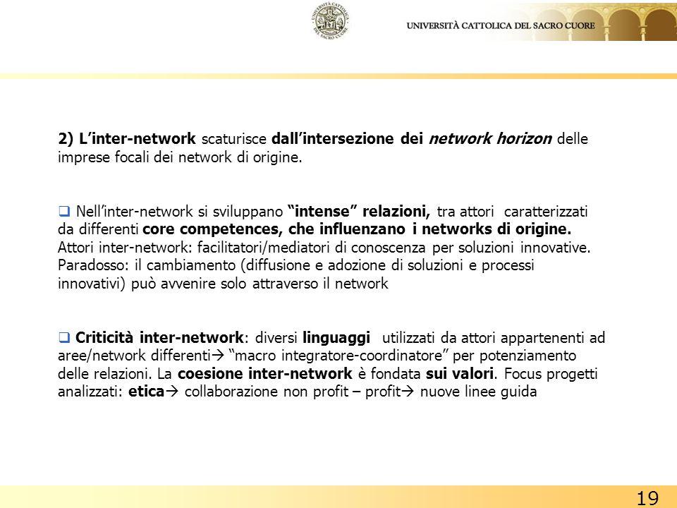 19 2) Linter-network scaturisce dallintersezione dei network horizon delle imprese focali dei network di origine. Nellinter-network si sviluppano inte