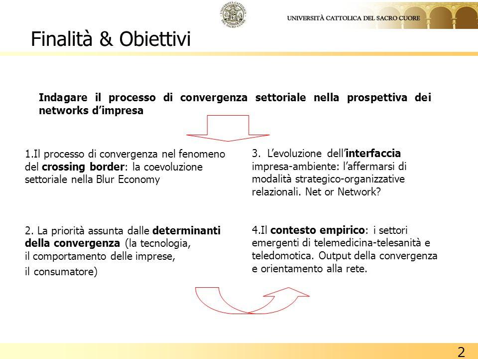 2 Finalità & Obiettivi Indagare il processo di convergenza settoriale nella prospettiva dei networks dimpresa 1.Il processo di convergenza nel fenomen