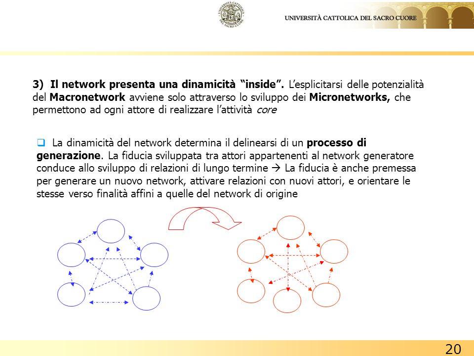 20 3) Il network presenta una dinamicità inside. Lesplicitarsi delle potenzialità del Macronetwork avviene solo attraverso lo sviluppo dei Micronetwor