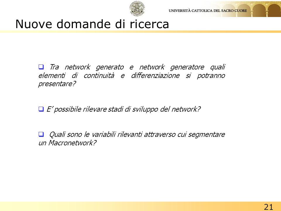21 Nuove domande di ricerca Tra network generato e network generatore quali elementi di continuità e differenziazione si potranno presentare? E possib