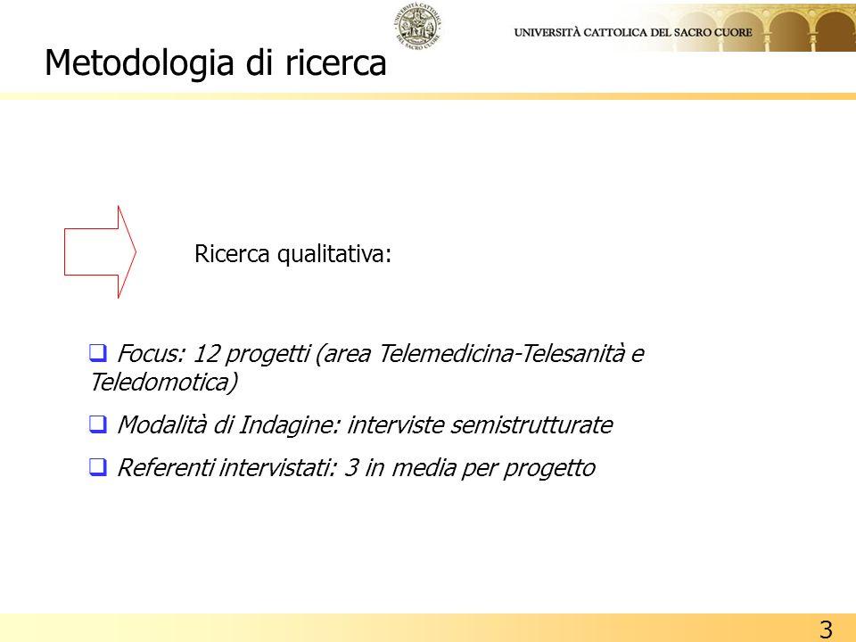 3 Metodologia di ricerca Ricerca qualitativa: Focus: 12 progetti (area Telemedicina-Telesanità e Teledomotica) Modalità di Indagine: interviste semist