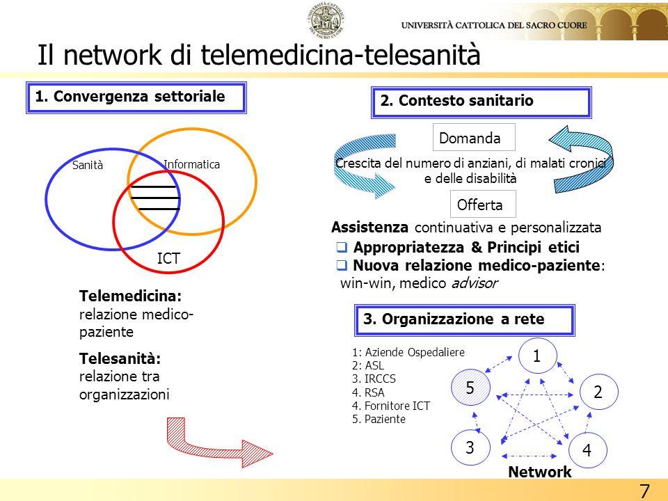 7 Informatica Sanità ICT Telemedicina: relazione medico- paziente Telesanità: relazione tra organizzazioni Assistenza continuativa e personalizzata Do
