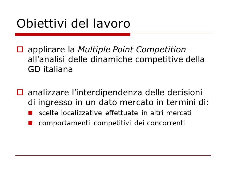 Obiettivi del lavoro applicare la Multiple Point Competition allanalisi delle dinamiche competitive della GD italiana analizzare linterdipendenza dell