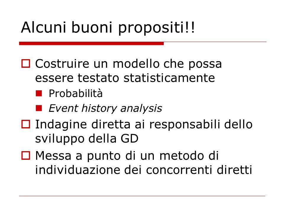 Alcuni buoni propositi!! Costruire un modello che possa essere testato statisticamente Probabilità Event history analysis Indagine diretta ai responsa