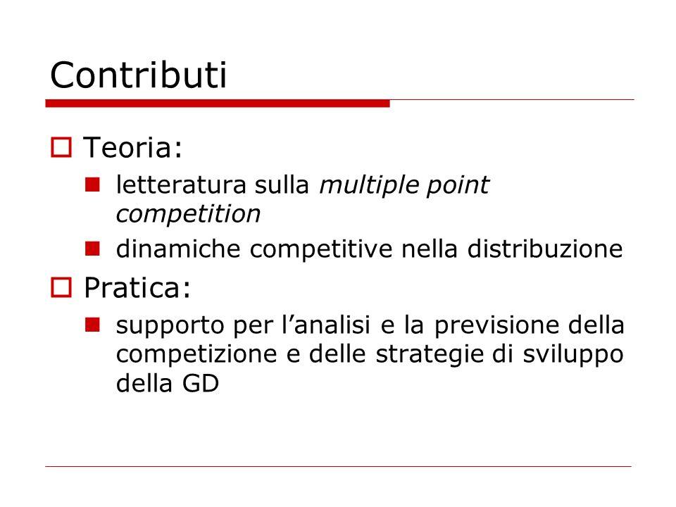 Contributi Teoria: letteratura sulla multiple point competition dinamiche competitive nella distribuzione Pratica: supporto per lanalisi e la previsione della competizione e delle strategie di sviluppo della GD