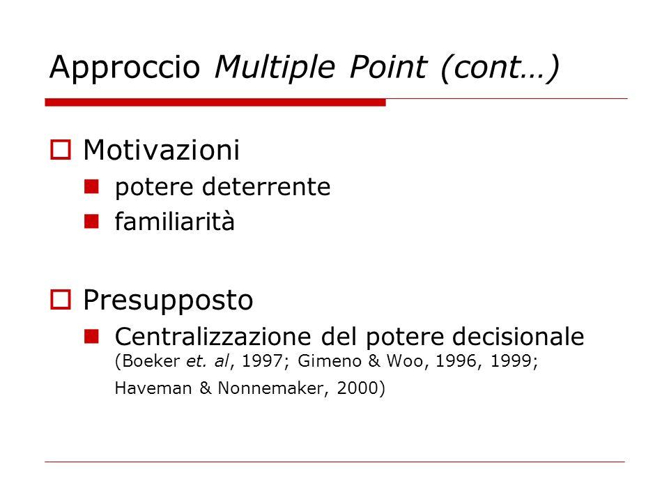 Approccio Multiple Point (cont…) Motivazioni potere deterrente familiarità Presupposto Centralizzazione del potere decisionale (Boeker et. al, 1997; G