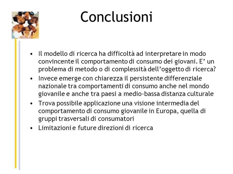 Conclusioni Il modello di ricerca ha difficoltà ad interpretare in modo convincente il comportamento di consumo dei giovani.