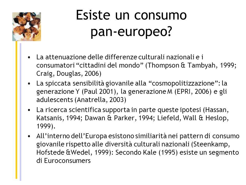 Le research questions Quali variabili e valori influenzano maggiormente le decisioni di consumo dei giovani europei.