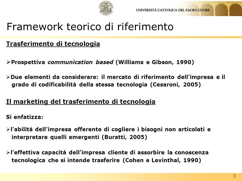 3 Framework teorico di riferimento Trasferimento di tecnologia Prospettiva communication based (Williams e Gibson, 1990) Due elementi da considerare: