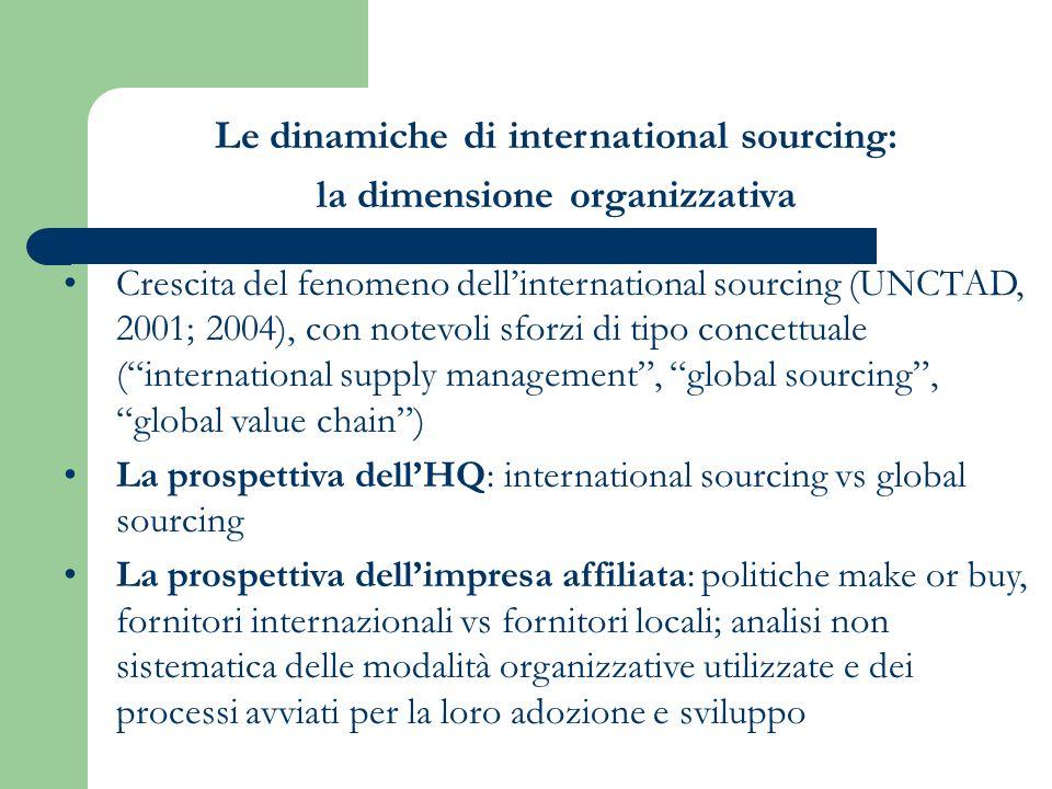 Crescita del fenomeno dellinternational sourcing (UNCTAD, 2001; 2004), con notevoli sforzi di tipo concettuale (international supply management, globa