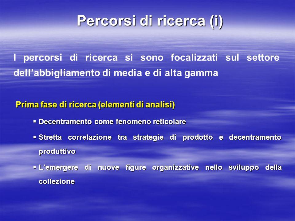 Percorsi di ricerca (i) Prima fase di ricerca (elementi di analisi) Decentramento come fenomeno reticolare Decentramento come fenomeno reticolare Stre