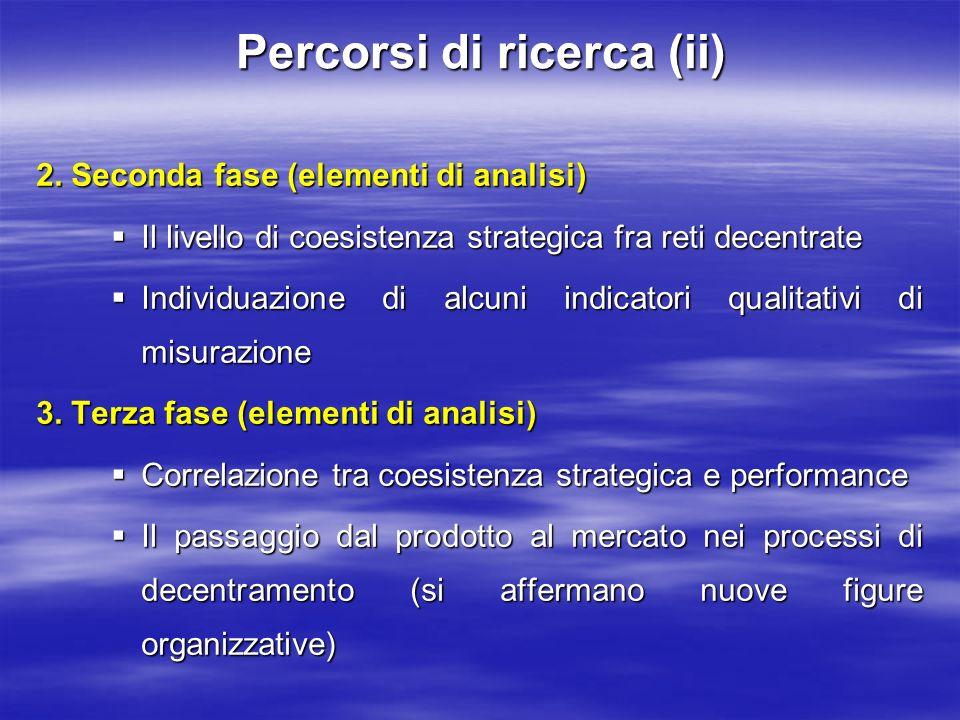 Percorsi di ricerca (ii) 2. Seconda fase (elementi di analisi) Il livello di coesistenza strategica fra reti decentrate Il livello di coesistenza stra